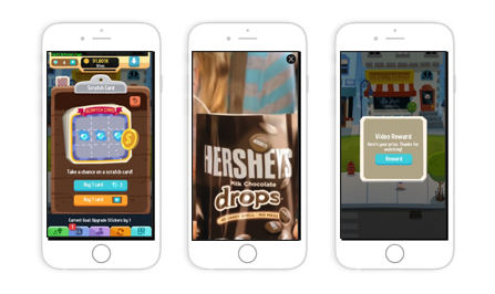 Mobile Video Ads for High Performance